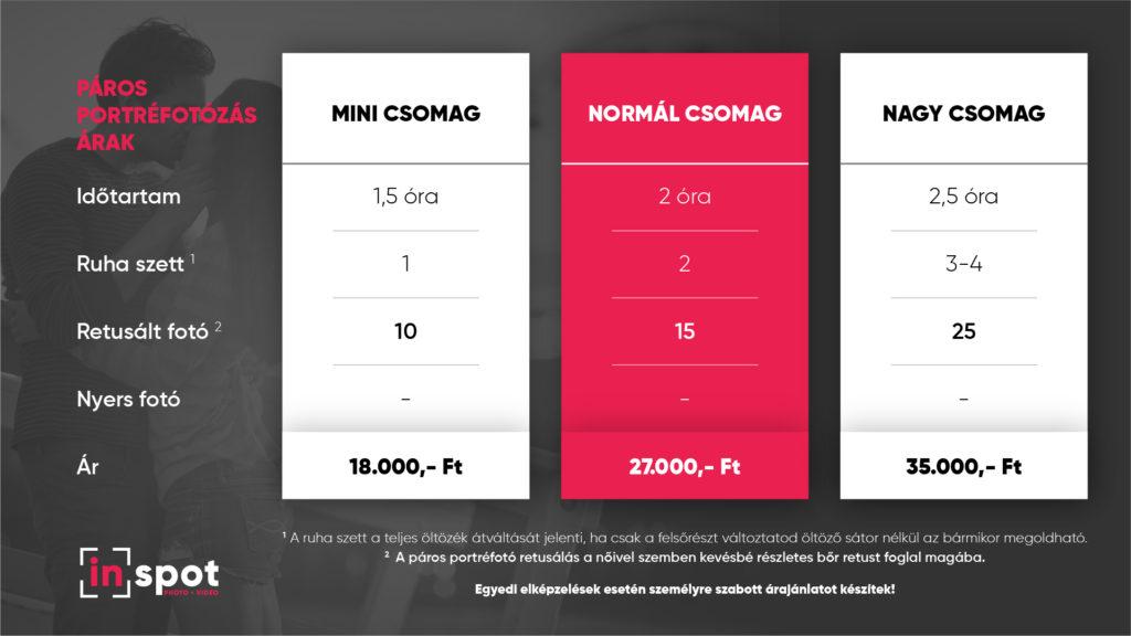 sopron fotózás árak 3